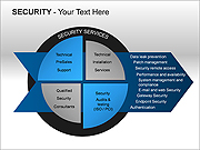 Security PPT Diagrams & Charts