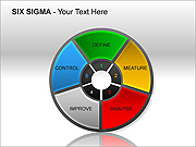 Six Sigma PPT Diagrams & Chart