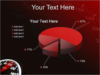 Compteur de vitesse dans la voiture Modèles des présentations  PowerPoint - Diapositives 19
