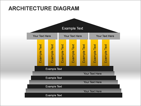 Architecture ppt diagrams chart design id 0000002952 for Magento 2 architecture diagram