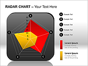 Radar Chart PPT Diagrams & Chart