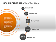 Solar System PPT Diagrams & Chart