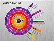 Circle Timeline PPT Diagrams & Charts