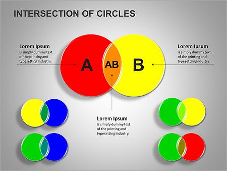 Пересечение окружностей Схемы и диаграммы для PowerPoint - Слайд 4