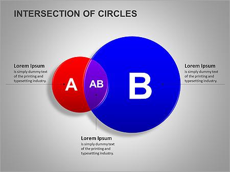 Пересечение окружностей Схемы и диаграммы для PowerPoint - Слайд 5