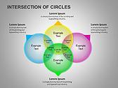 Пересечение окружностей Схемы и диаграммы для PowerPoint - Слайд 11
