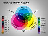 Пересечение окружностей Схемы и диаграммы для PowerPoint - Слайд 2