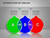 Пересечение окружностей Схемы и диаграммы для PowerPoint - Слайд 6
