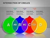 Пересечение окружностей Схемы и диаграммы для PowerPoint - Слайд 7