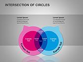 Пересечение окружностей Схемы и диаграммы для PowerPoint - Слайд 8