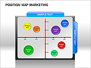 Position Map Marketing PPT Diagrams & Charts
