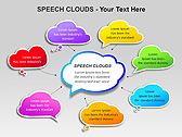 Речевые Облака Схемы и диаграммы для PowerPoint - Слайд 5