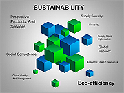 Sustainability PPT Diagrams & Chart