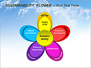 Sustainability Flower PPT Diagrams & Chart