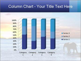 Elephant In Sri Lanka Modèles des présentations  PowerPoint - Diapositives 50