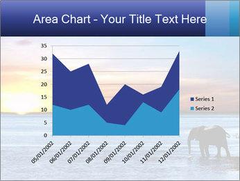 Elephant In Sri Lanka Modèles des présentations  PowerPoint - Diapositives 53