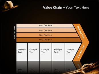 Chapeau Et Lasso Modèles des présentations  PowerPoint - Diapositives 7