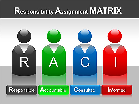 responsibility assignment matrix © 2008-2010 new leaf project management responsibility assignment matrix (earn pdus for reading this article) 3 you may not post the pdf to a web page.