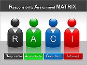 Responsibility Assignment Matrix PPT Diagrams & Chart