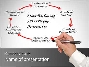 Marketing Strategy Process PowerPoint Template