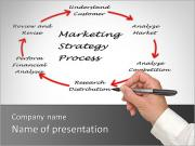 Marketing Strategy Process PowerPoint Templates