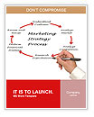 Marketing Strategy Process Word Templates
