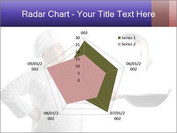 0000061340 PowerPoint Template - Slide 51