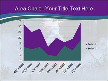 0000062770 PowerPoint Templates - Slide 53