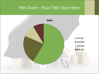 Insurance for Private Property PowerPoint Templates - Slide 36