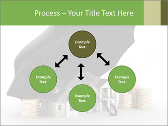 Insurance for Private Property PowerPoint Template - Slide 91