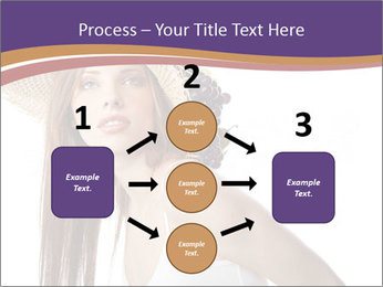 Fruits Over Female Hat PowerPoint Templates - Slide 92