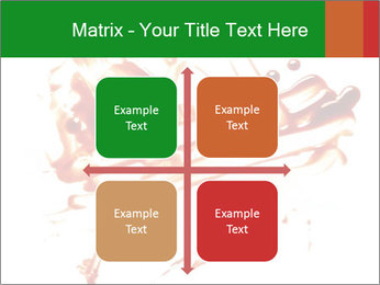 Messy Blood PowerPoint Template - Slide 37