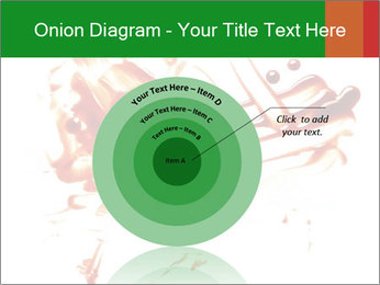 Messy Blood PowerPoint Template - Slide 61