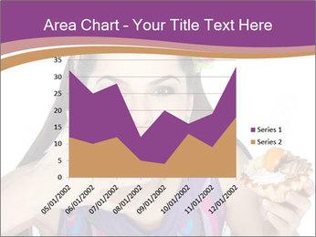 Woman Eating Sweet Cake PowerPoint Template - Slide 53