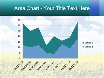 Sunny Sunflower Landscape PowerPoint Templates - Slide 53