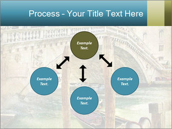 Venice Oil Painting PowerPoint Template - Slide 91