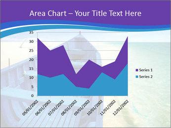 Rural Blue Boat PowerPoint Template - Slide 53