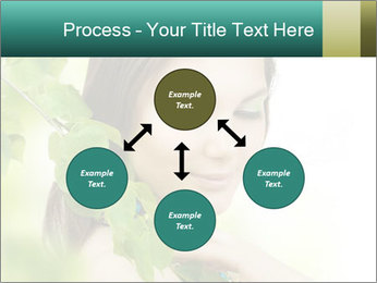 Eco Treatment PowerPoint Template - Slide 91