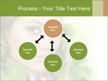 Eco Beauty Treatment PowerPoint Templates - Slide 91