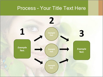 Eco Beauty Treatment PowerPoint Templates - Slide 92