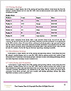 0000063816 Word Templates - Page 9