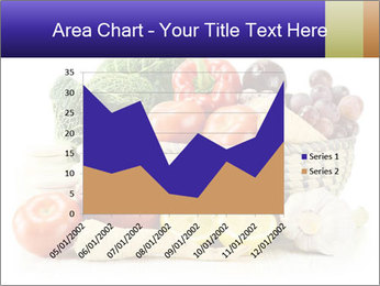 Raw Fruits and Vegetables PowerPoint Templates - Slide 53