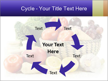 Raw Fruits and Vegetables PowerPoint Template - Slide 62