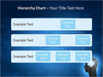 Hole In Head PowerPoint Template - Slide 47