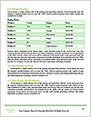 Lie On Grass Word Template - Page 9