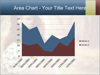 0000071286 PowerPoint Templates - Slide 53