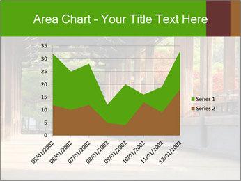 0000071455 PowerPoint Templates - Slide 53