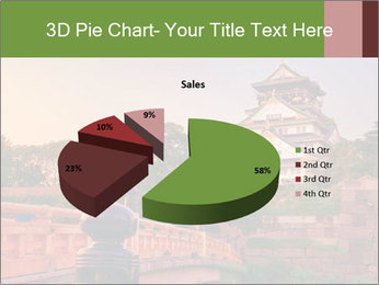 0000071514 PowerPoint Template - Slide 35