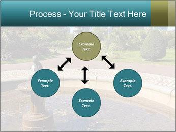 0000071519 PowerPoint Template - Slide 91