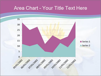 0000071734 PowerPoint Template - Slide 53